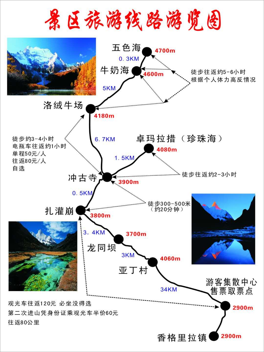 稻城亚丁景区游览攻略